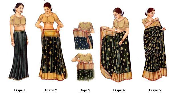 comment coudre le corsage d un sari