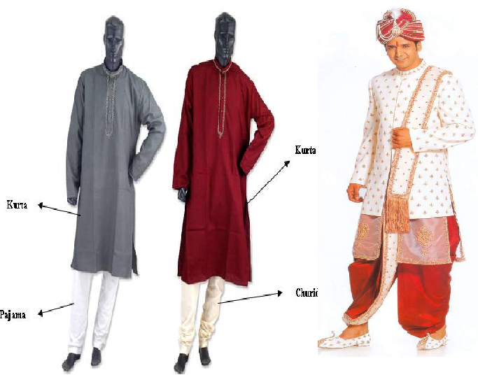 inde costume traditionnel